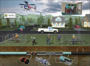 pipeline_safety